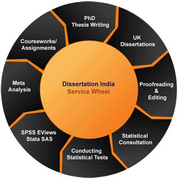 Doctoral dissertation assistance purpose